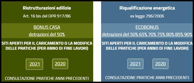 SITI ENEA 2021